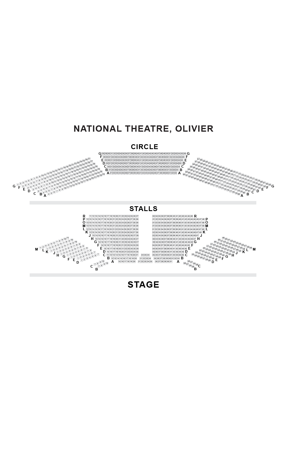 Olivier Theatre (National Theatre) Seating Plan - - London Box Office